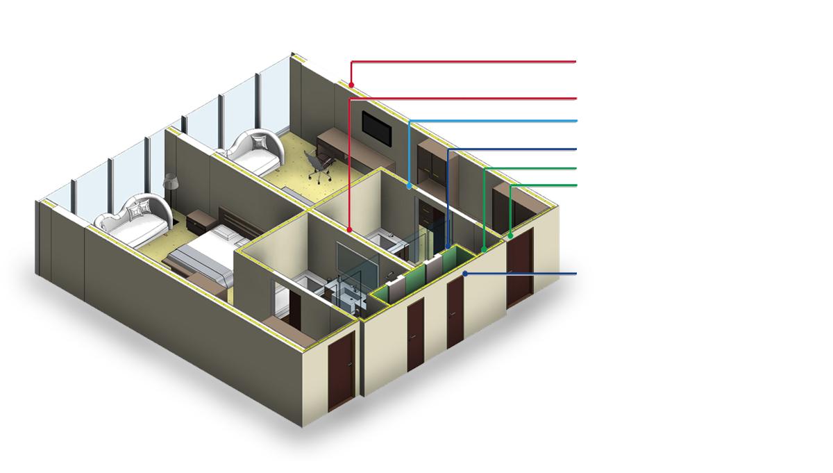 BIM Model : Hospitality Sector